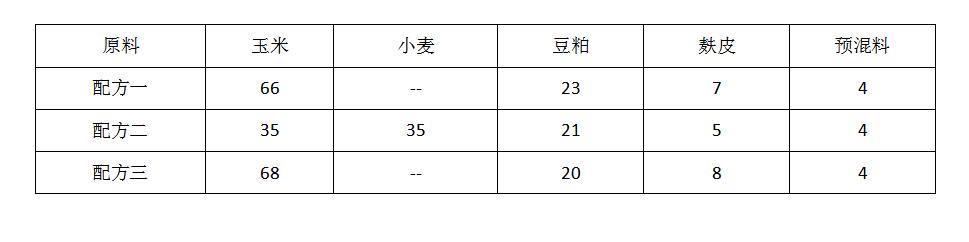 4034配方
